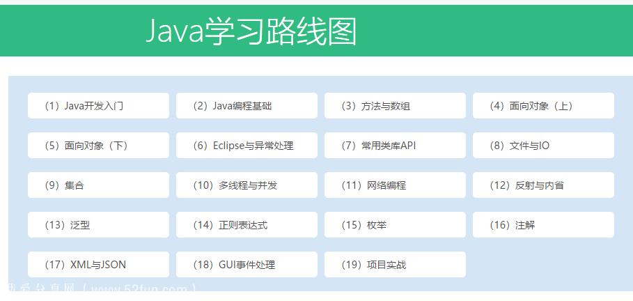 千峰Java核心技术 JAVA基础入门,资源教程下载